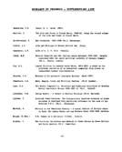 Research in Progress - Supplementary List